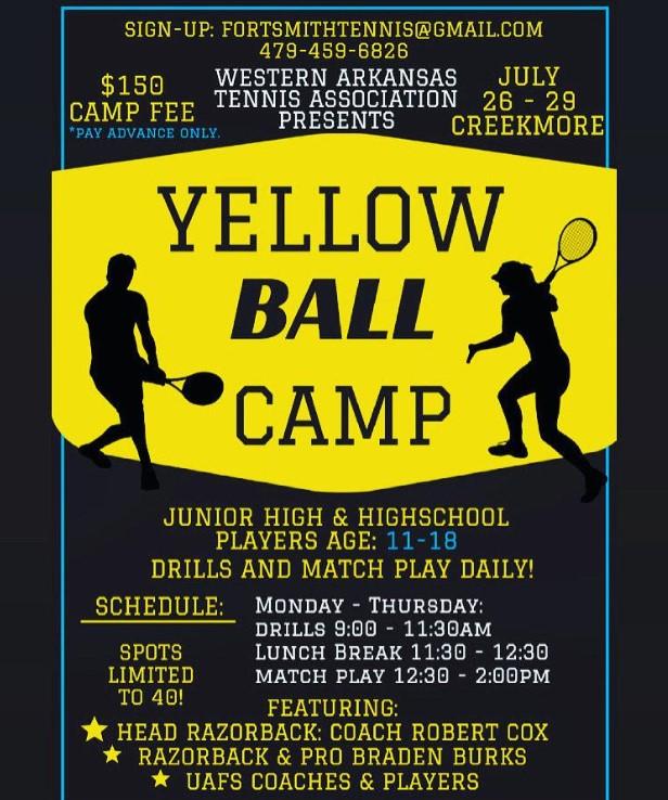 WATA Yellow Ball Camp 2021